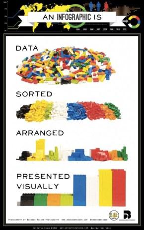Un buen Infographic